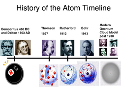 Printables Atomic Timeline Worksheet unit 5 atoms everywhere chemistry make a timeline using all of the scientists and discoveries that you have read about use your notebook any other outside resources find to